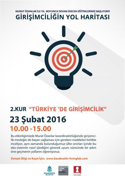2-Türkiye'de Girişimcilik