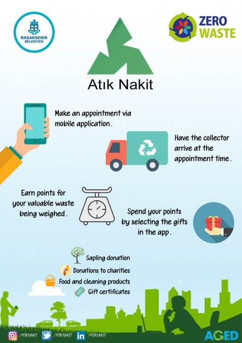 About Atık Nakit (Waste Cash)  Platform