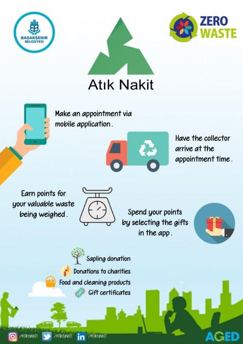 About Atık Nakit (Waste Cash)  Platform
