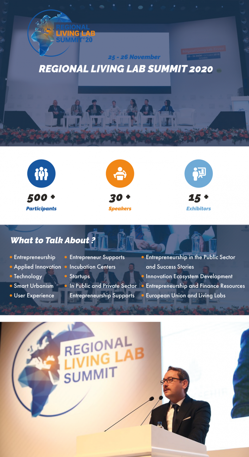 REGIONAL LIVING LAB SUMMIT 2020